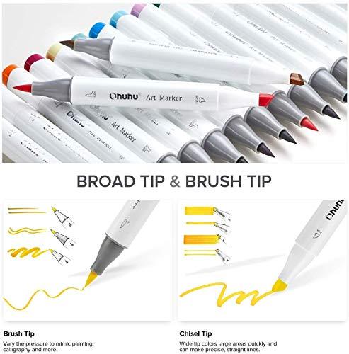 stroke examples